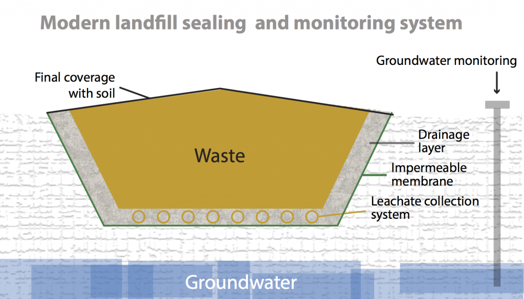 Water_Protection_0_Scheme_3_large